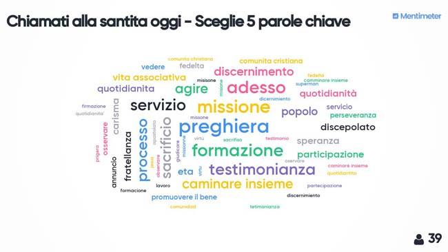 Symposium Sanctity Parole Chiave 2020